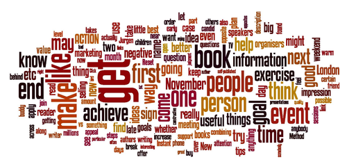 Brainstorm wordle for timetowrite.blogs.com