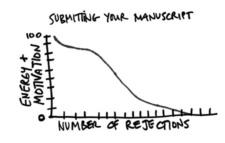Rejections_chart_3